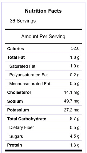Apple Butter Oatmeal Muffins Nutrition Information